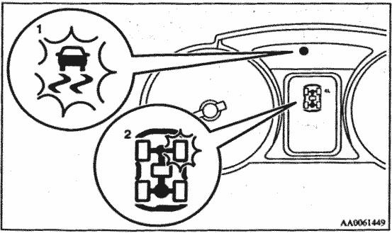 Активная противобуксовочная система воздействует на правое переднее колесо