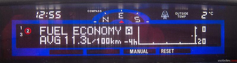 Итоговый расход Mitsubishi Pajero 4 составил 11,3 литра на 100 км.
