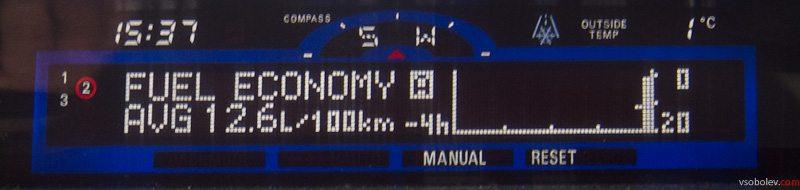 Расход топлива Mitsubishi Pajero 4 на обратном пути