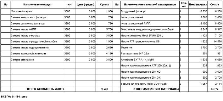 Замена масла Pajero 4 в Алмате