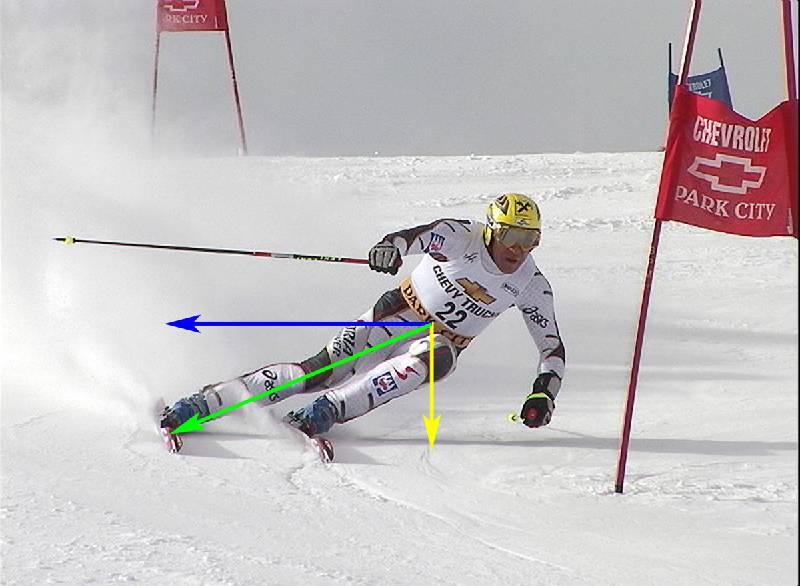 maier-pc-gs-2003-1-stance-width-A