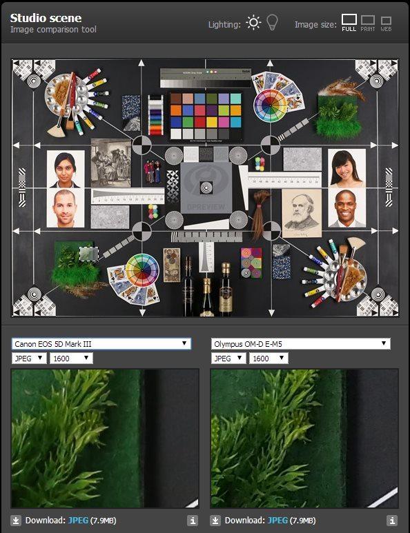 Как сравнить фотоаппараты