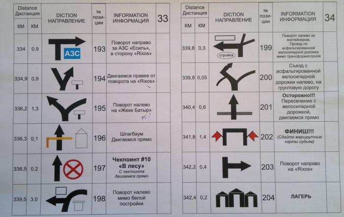 Mitsubishi-Orienteering-2014-25