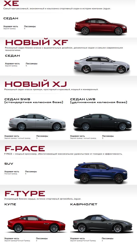 Модельный ряд Jaguar на 2015 г.