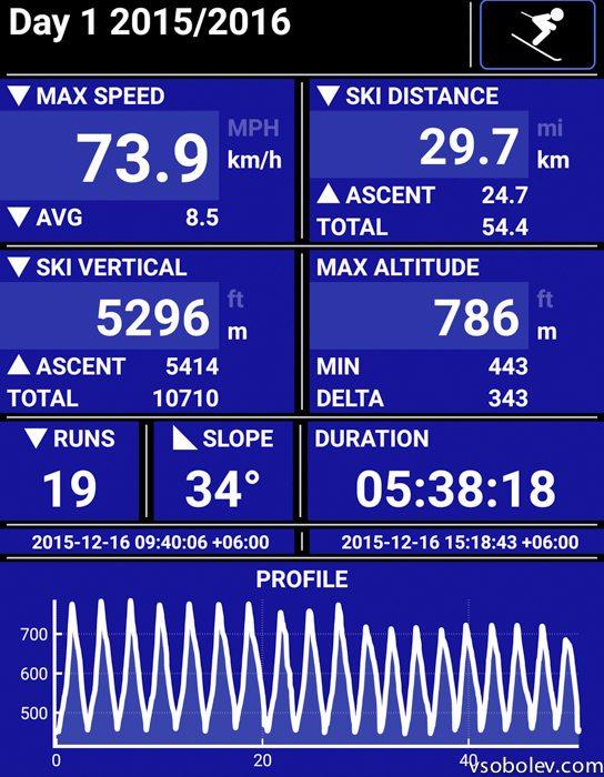 ski-nurtau-astana-20