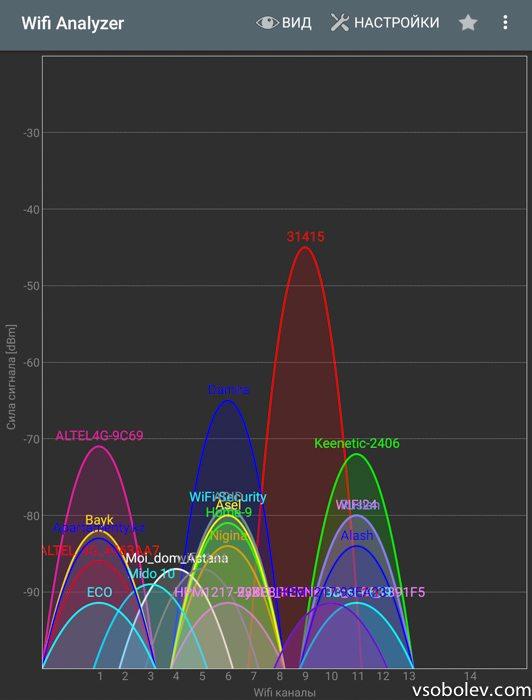 wi-fi-channel-10