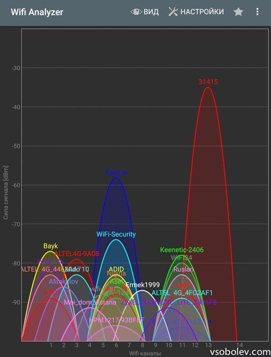 wi-fi-channel-11