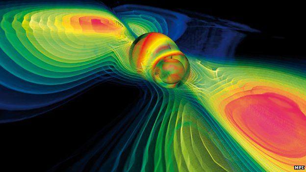 gravity-wave